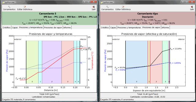 Condensaciones - Gráficas temperatura / presión y presión / presión de saturación